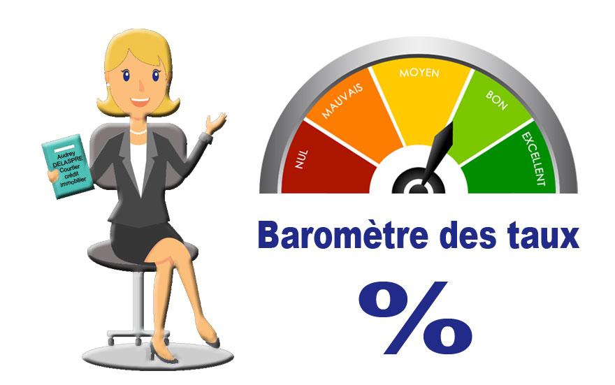 baromètre des taux de crédit immobilier